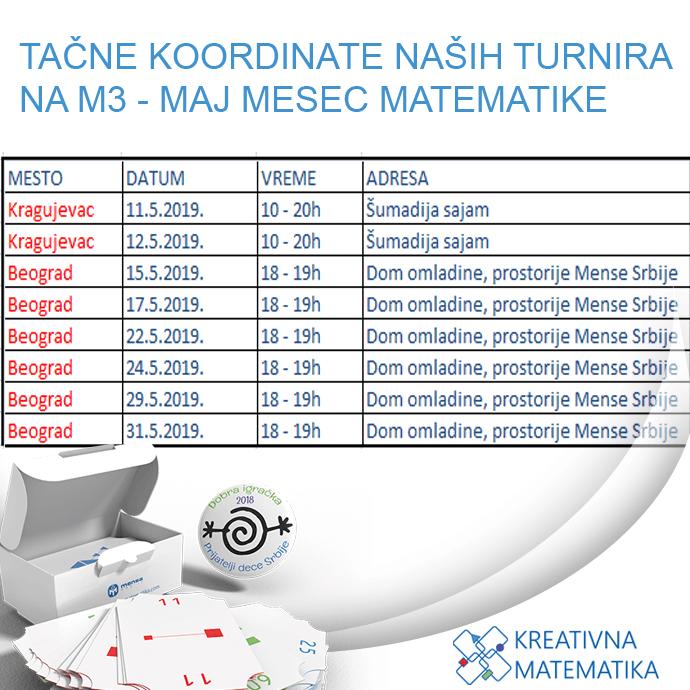 Tačne koordinate naših turnira na M3 - Maj mesec matematike
